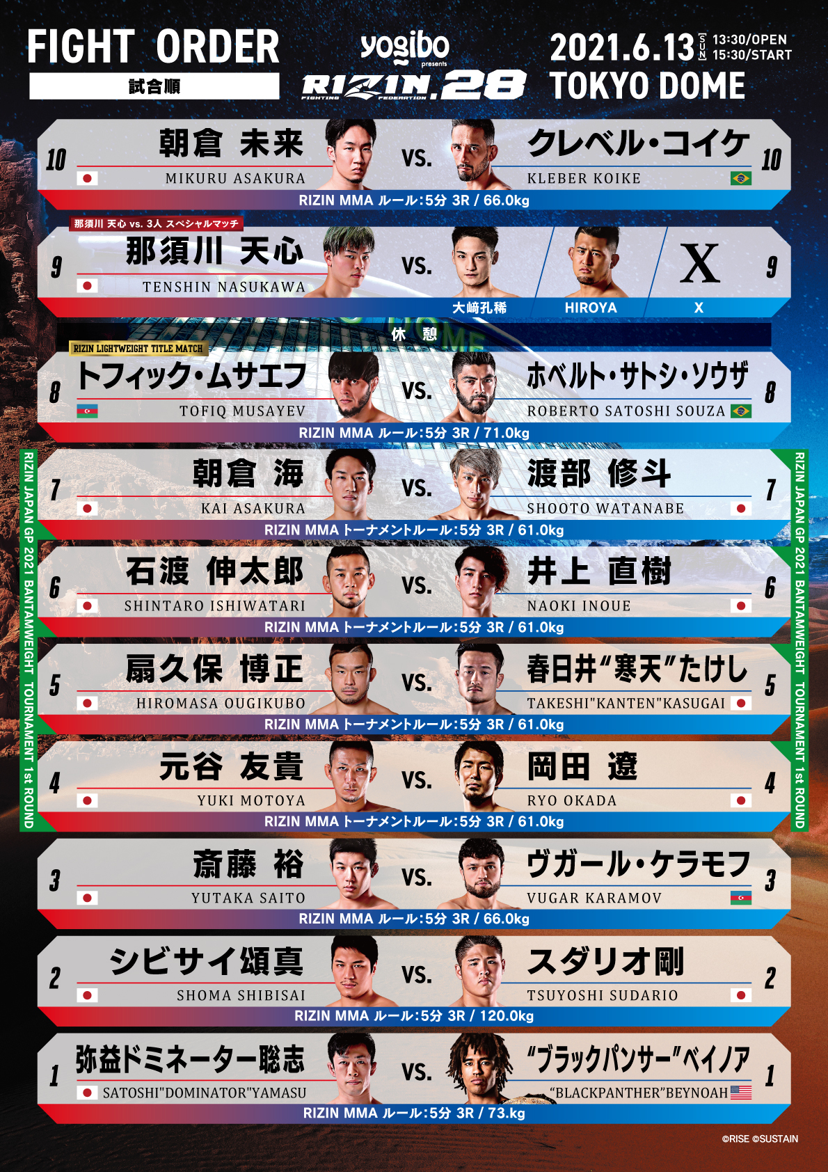 『RIZIN.28』全10カードの試合順
