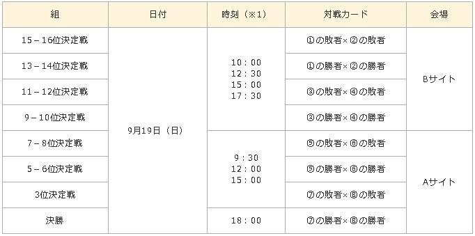 決勝/3~16位順位決定戦