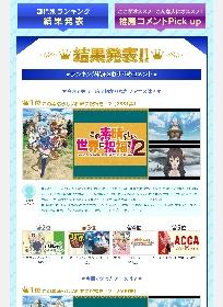 2017冬アニメを振りかえる「今期一番○○なアニメは?」 アンケート結果発表