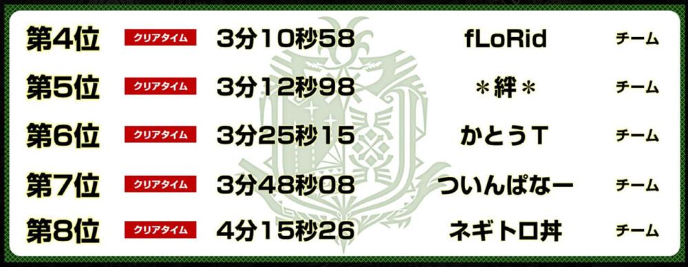 名古屋大会4-8
