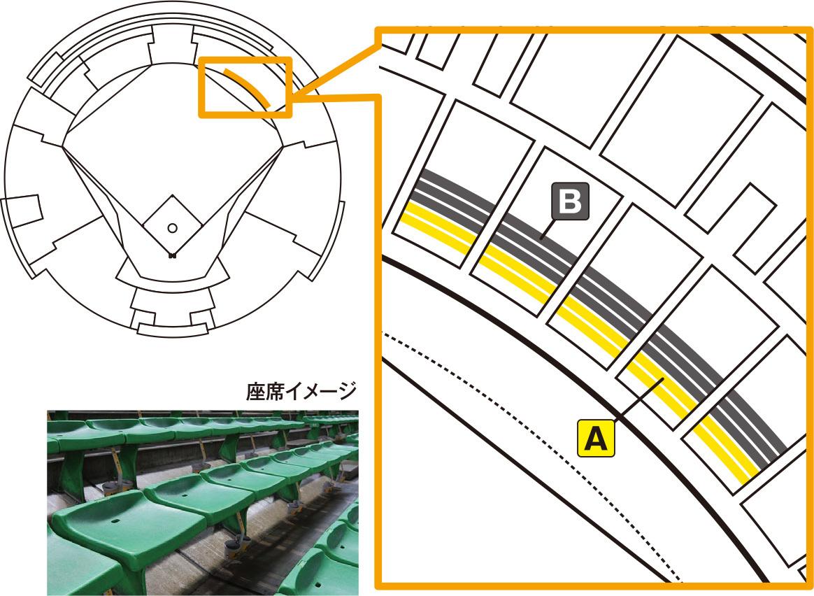 ホークス応援指定席A、Bの座席図