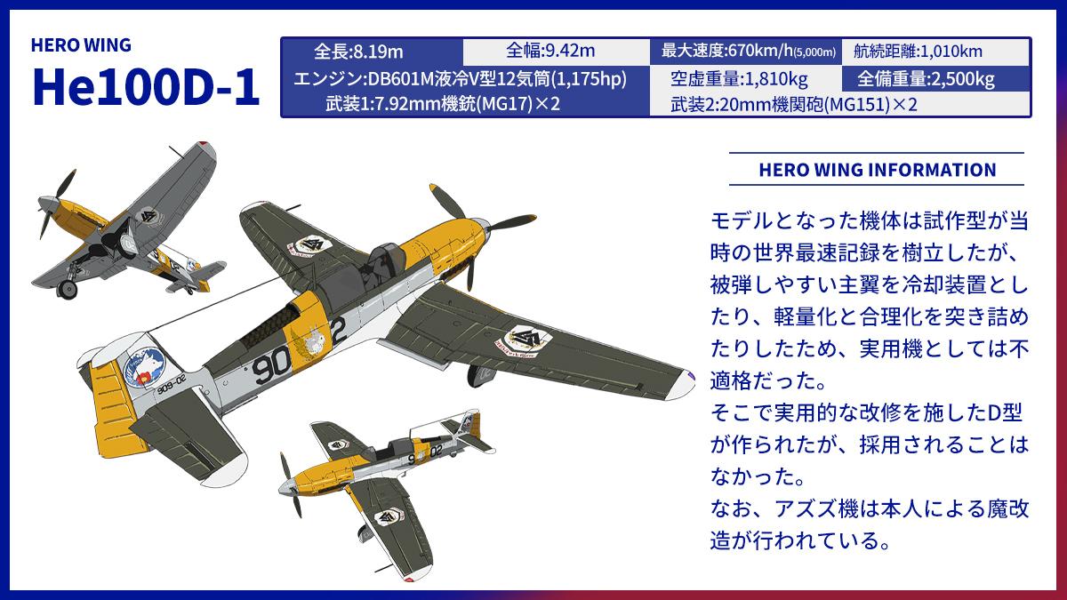 (C)戦翼倶楽部/909整備補給隊
