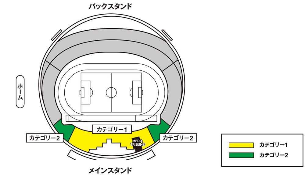 エディオンスタジアム広島の席割り