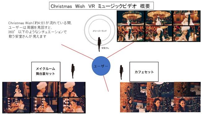 VRミュージックビデオ概要