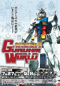 40年を振り返る企画展『ガンダムワールド2019 in 新潟』を新潟市マンガ・アニメ情報館で開催