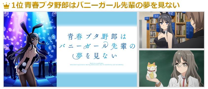 (C)2018 鴨志田 一/KADOKAWA アスキー・メディアワークス/青ブタ Project