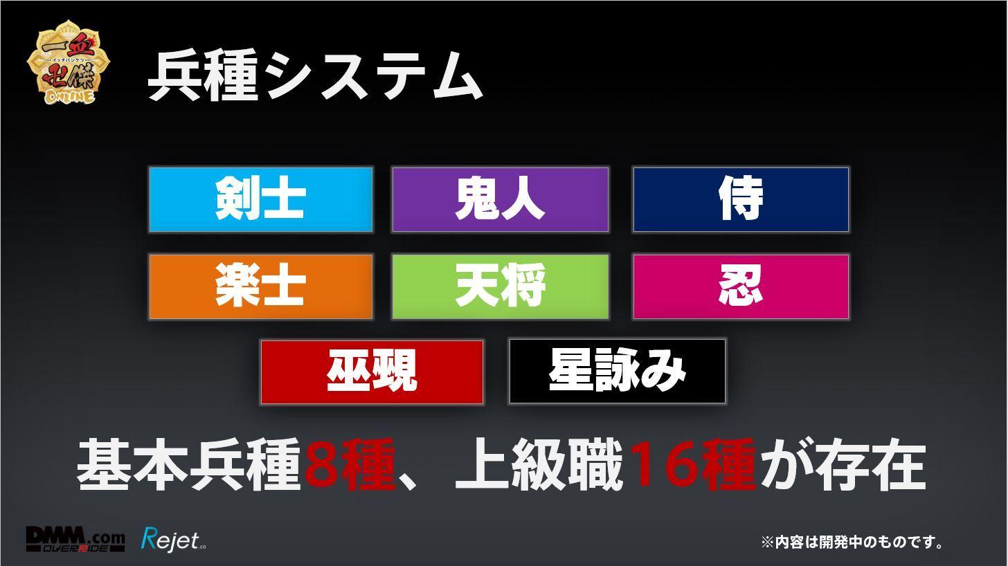 一血卍傑-兵種システム