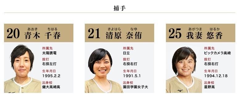 日本代表選手 捕手(選手変更となる可能性あり)
