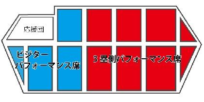 【広島東洋カープ】ビジターパフォーマンスを分割