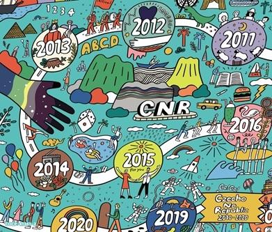 Czecho No Republic ベストアルバム『Czecho No Republic 2010-2020』