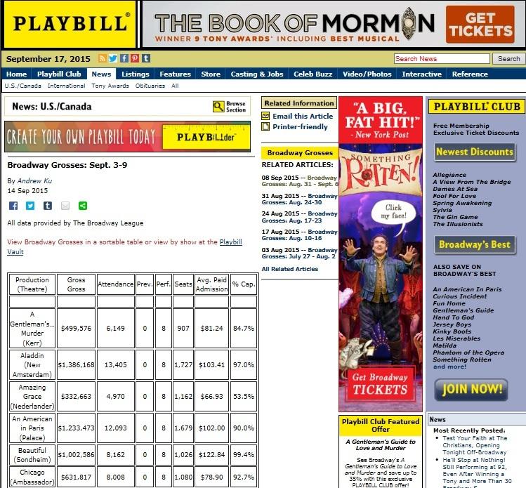 「Playbill.com」9月3~9日のグロス表より