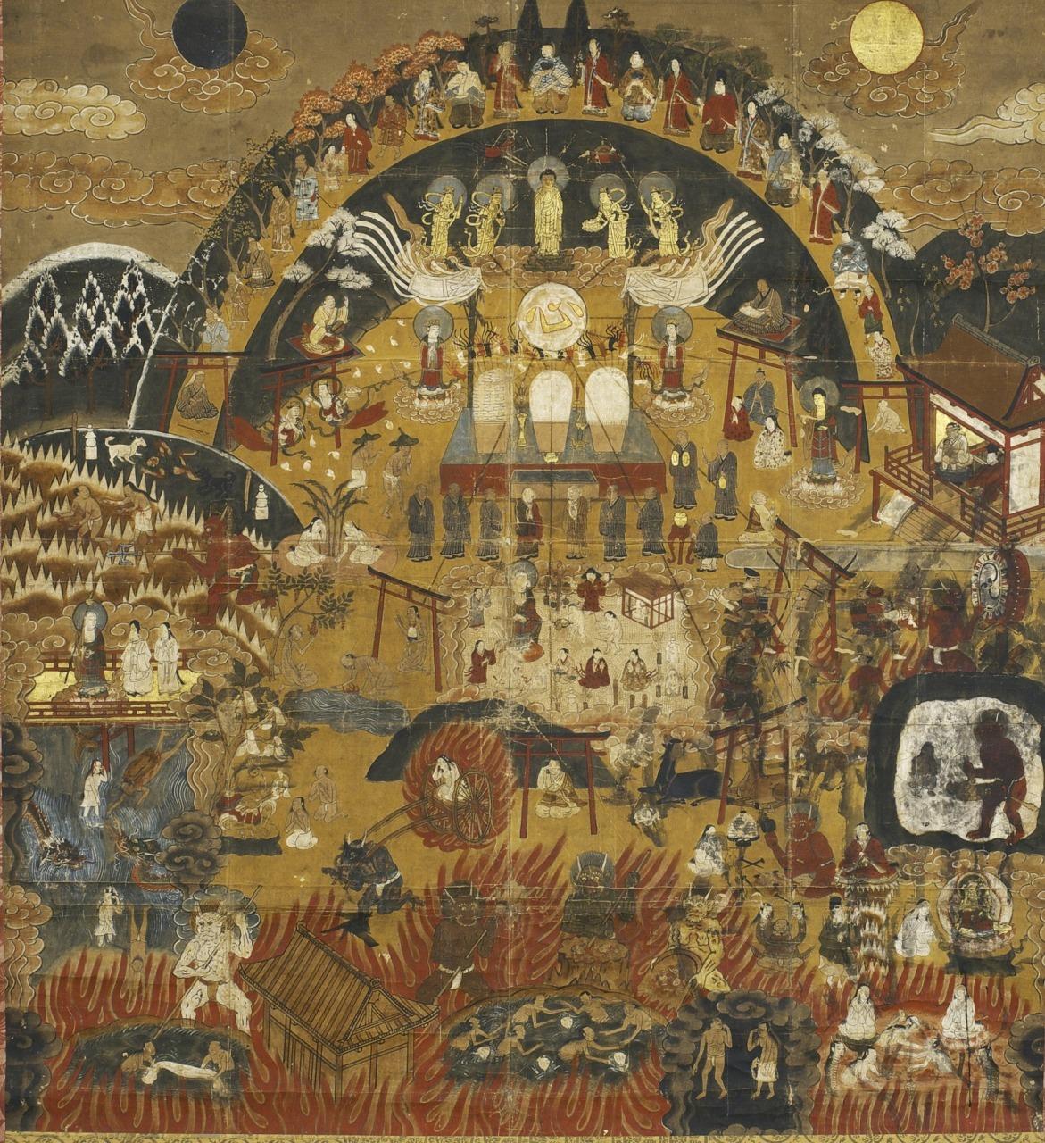 熊野観心十界曼荼羅 紙本着色 1幅 江戸時代 日本民藝館蔵