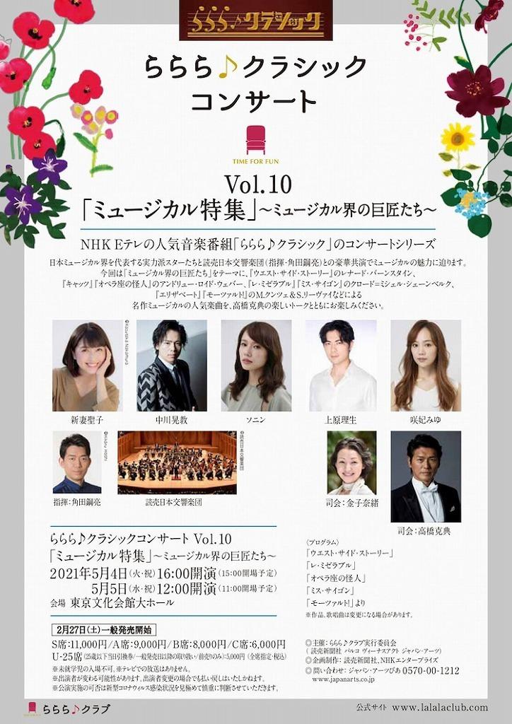 『ららら♪クラシックコンサート Vol.10 「ミュージカル特集」~ミュージカル界の巨匠たち~』