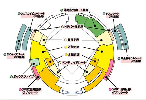「アウトレットシート」の座席表