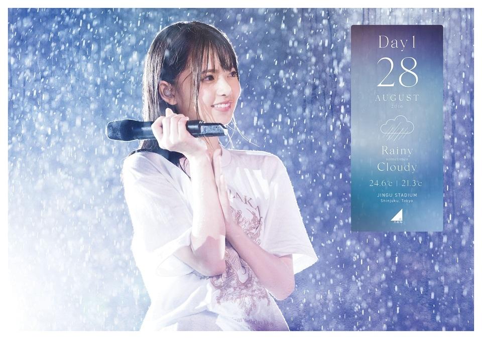 DVD Day-1