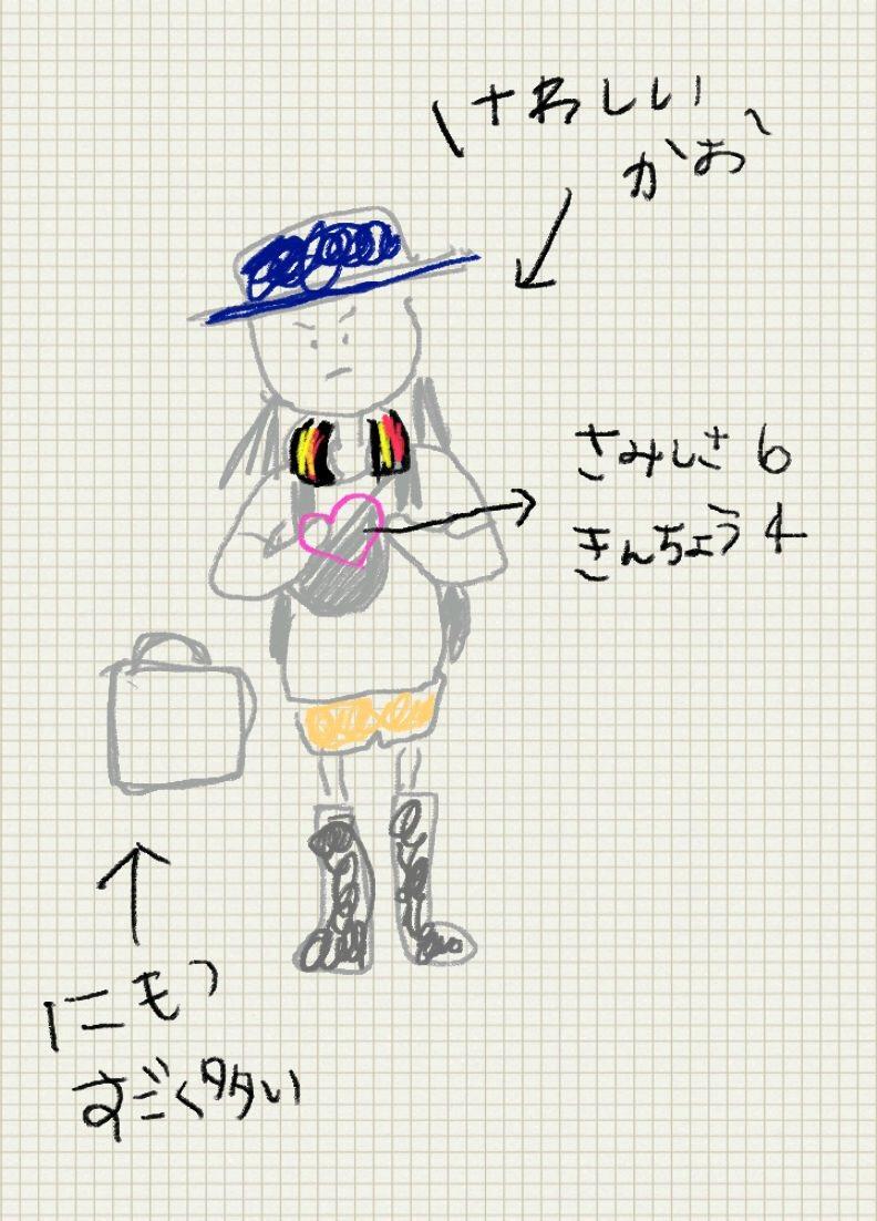 「自画像」作・シマザキ