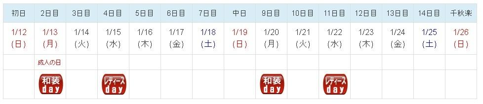 『令和二年 大相撲一月場所』の日程表