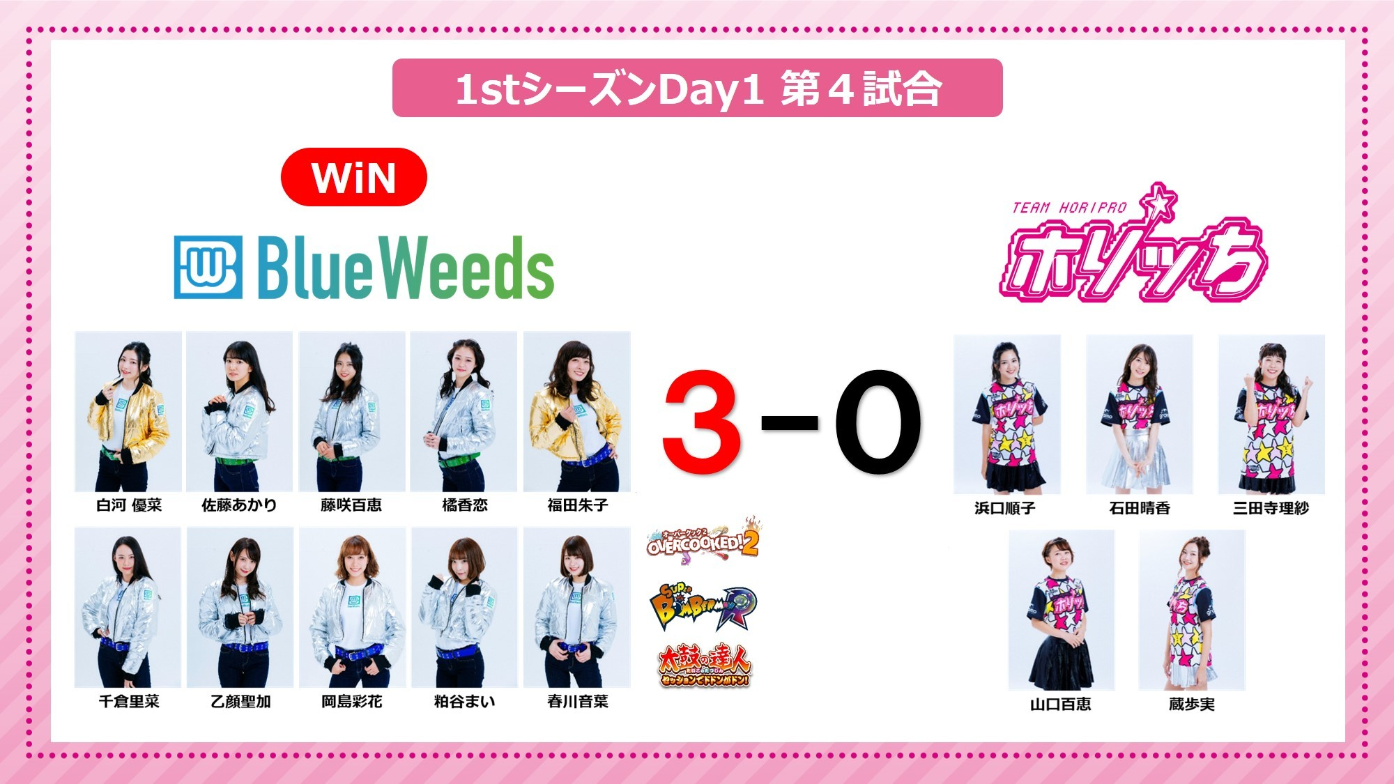BlueWeeds VS ホリッち