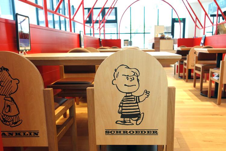椅子に描かれたキャラクターたち