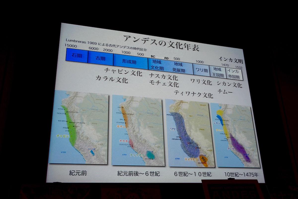 記者発表会では篠田博士がスライドを交え、古代アンデス文明の概略を説明