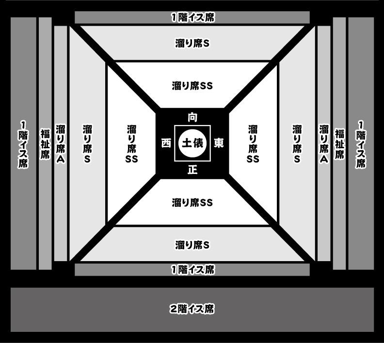 大相撲桜井場所の座席表
