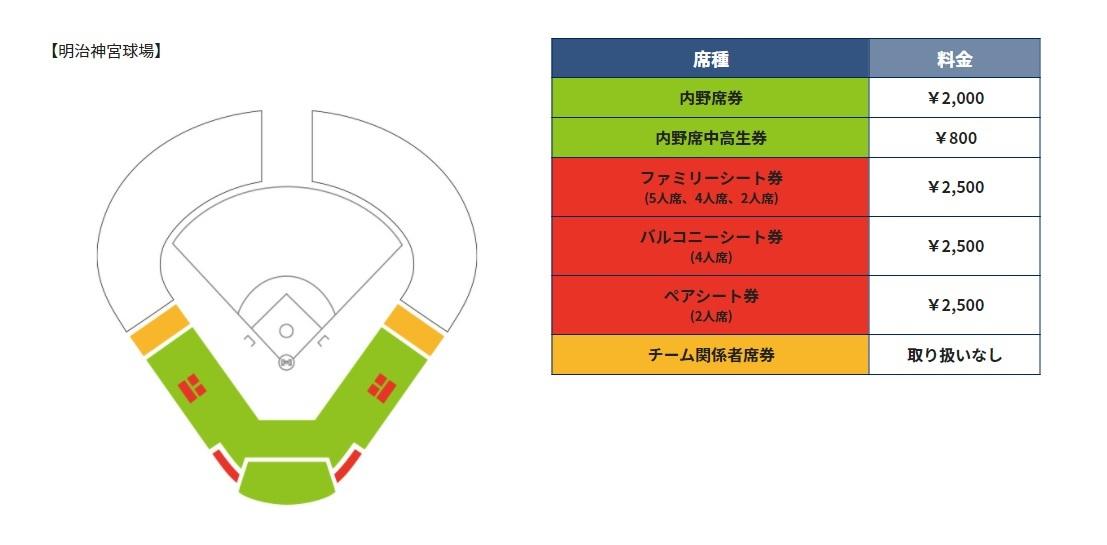 明治神宮野球場のシートマップ