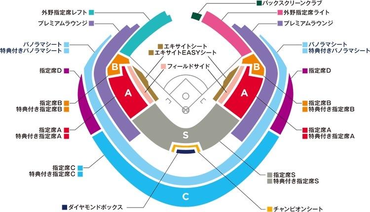 さまざまな特別シートが用意される『2019 MLB開幕戦』『2019 MLB開幕戦 プレシーズンゲーム』