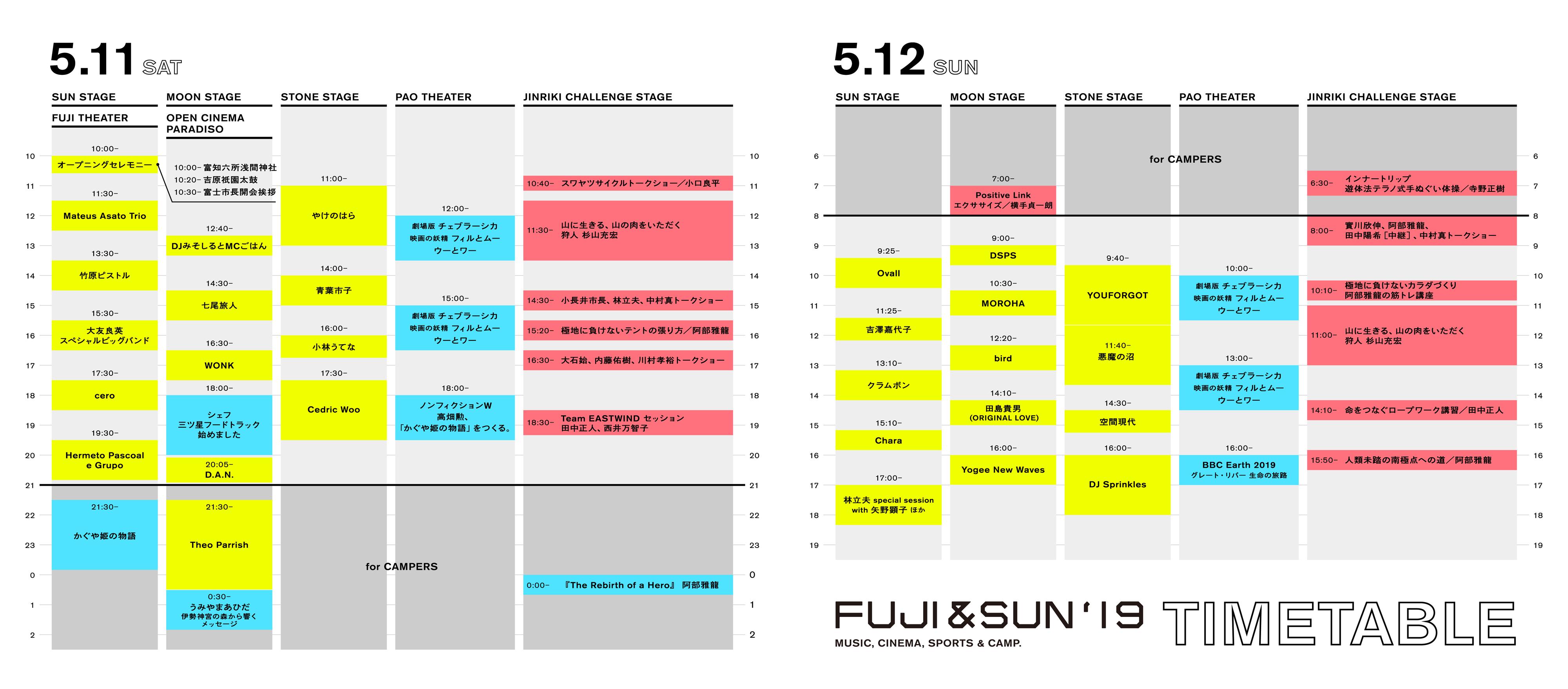 FUJI & SUN '19』タイムテーブル