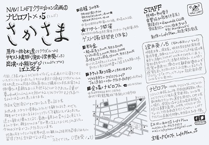 NAVI LOFTクリエイション企画① ナビロフト×,5『さかさま』チラシ裏