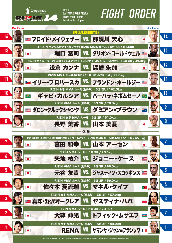 『Cygames presents RIZIN.14』の全対戦カード