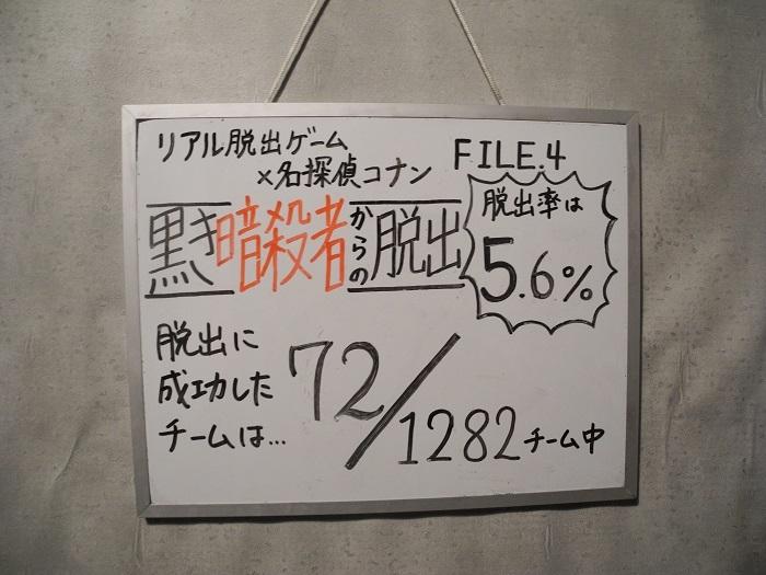 脱出率は5.6%!かなりの難易度でした