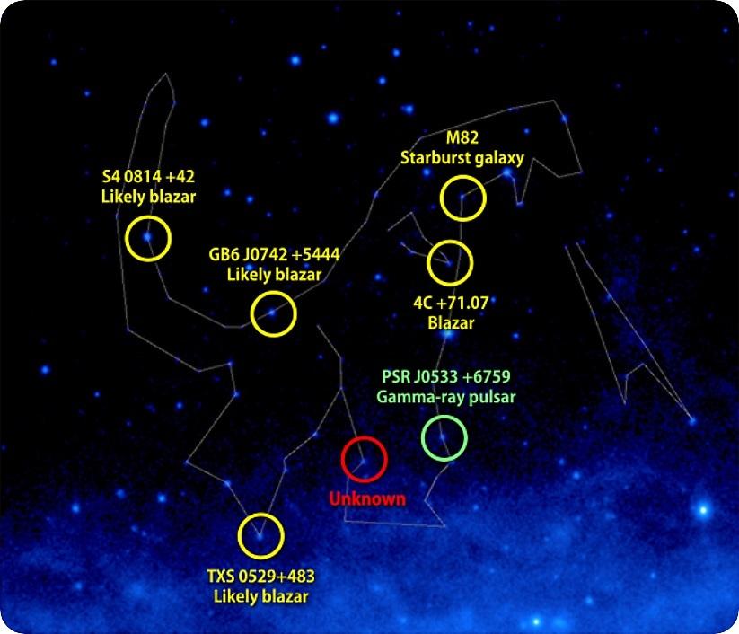 星座をかたちづくるガンマ線天体 NASA提供 TM&(C)TOHO CO., LTD.