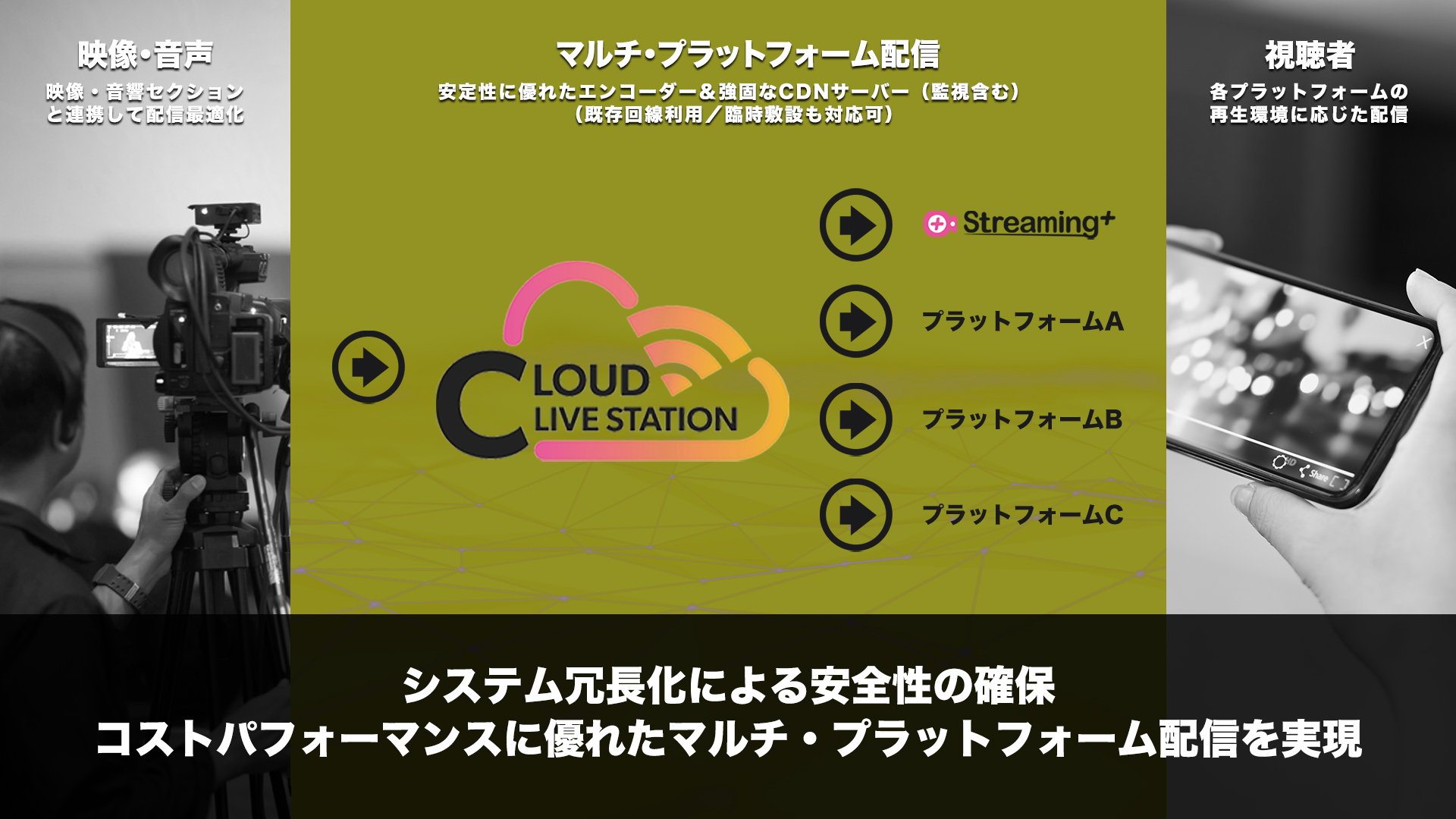 「CLOUD LIVE STATION」概要