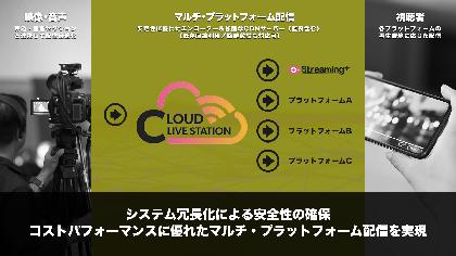 イープラス、GIFTVOXと業務提携 マルチ・プラットフォーム配信管理サービス「CLOUD LIVE STATION」を提供開始